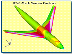 B-747 Mach Number Contours