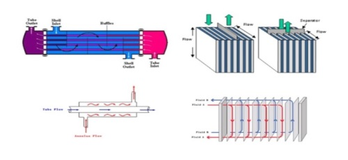 Other Heat Exchangers