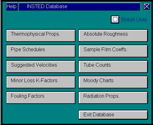Snapshot of INSTED Database